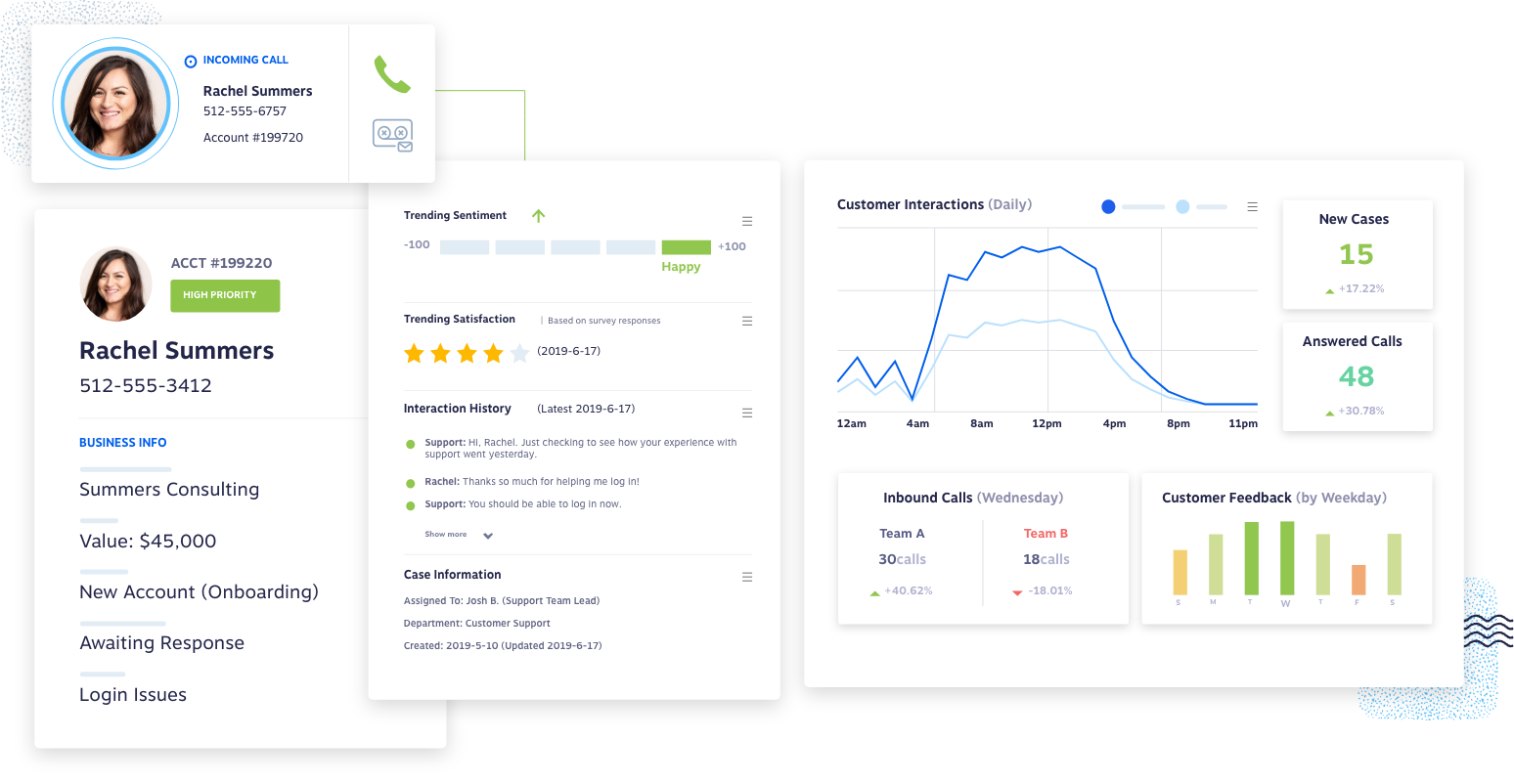 Customer Service CRM Dashboard
