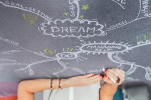 Dream Mind Map