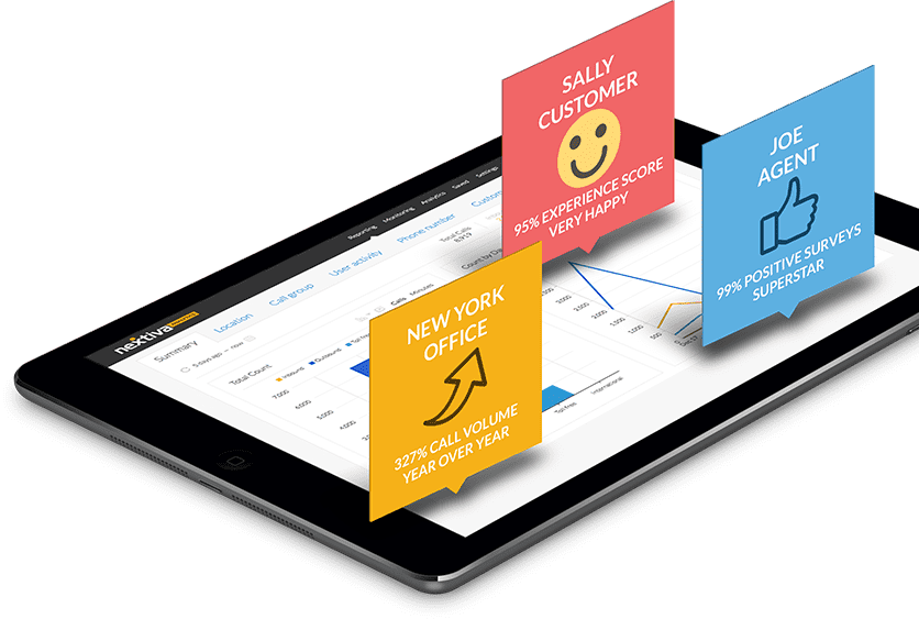 Business Management Software Customer Insights