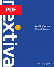 AudioCodes Network Diagrams